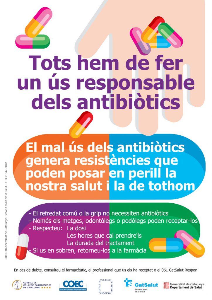 Ús responsable antibiòtics
